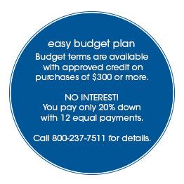 Easy Budget Plan